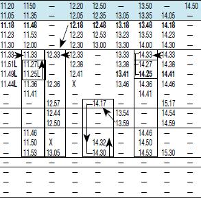 Utsnitt fra bussrute med kryptiske piler i ulike retninger